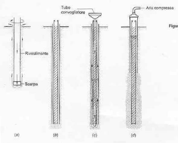 Boiacca di cemento per micropali